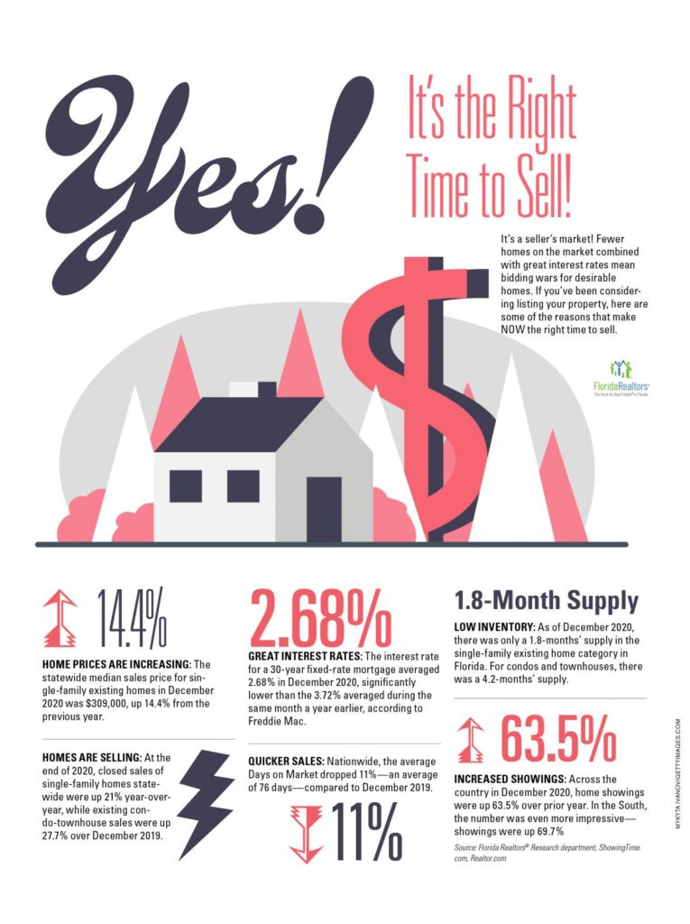 sell home in florida keys infographic