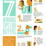 7 winning tips for buyers infographic-- see content for transcript.